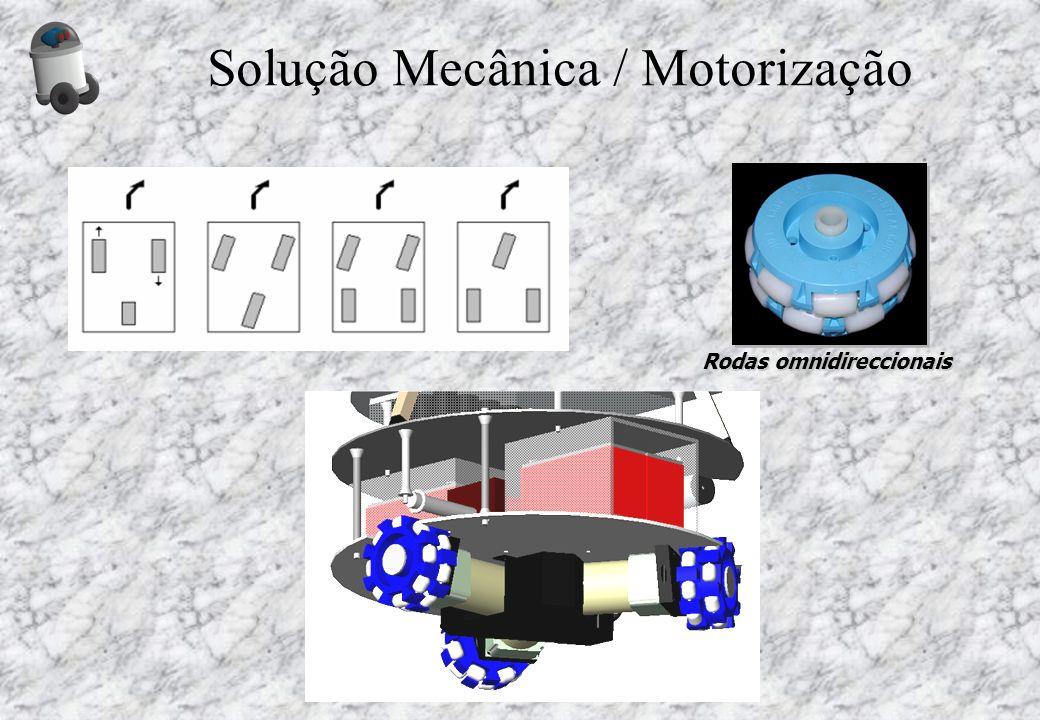 Solução Mecânica / Motorização Rodas omnidireccionais