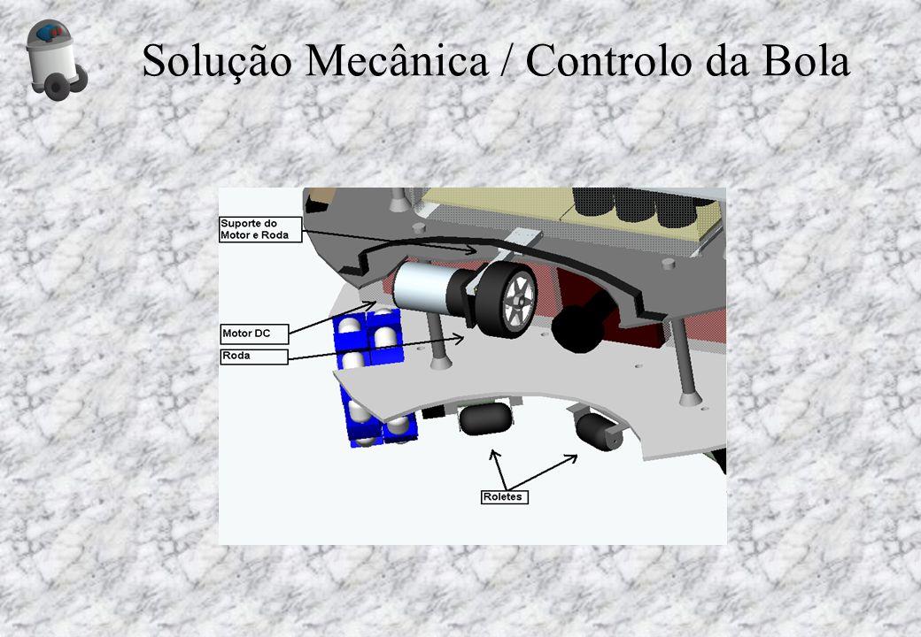 Solução Mecânica / Controlo da Bola