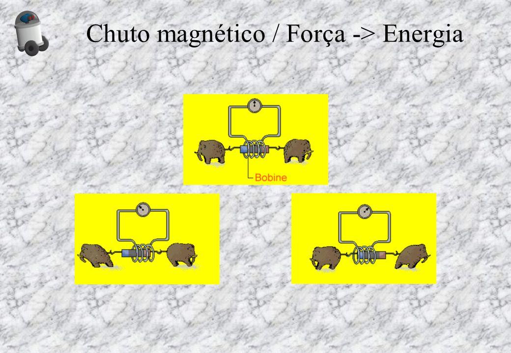 Chuto magnético / Força -> Energia