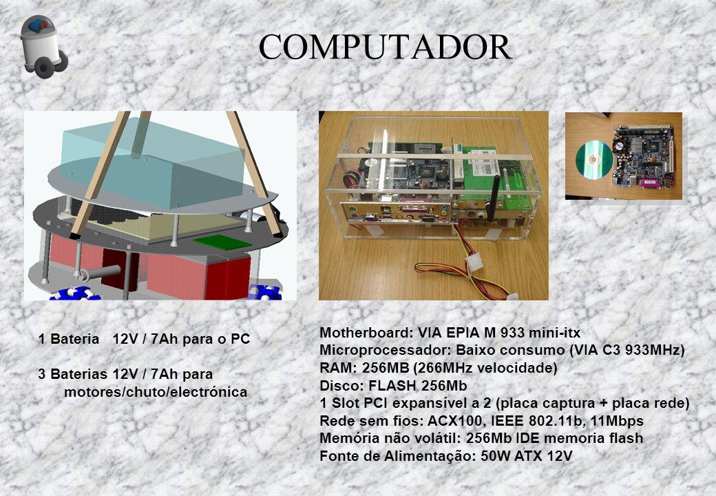 COMPUTADOR Motherboard: VIA EPIA M 933 mini-itx Microprocessador: Baixo consumo (VIA C3 933MHz) RAM: 256MB (266MHz velocidade) Disco: FLASH 256Mb 1 Sl