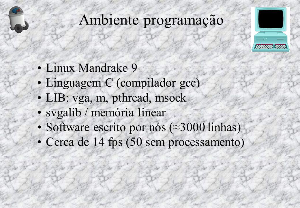 Ambiente programação Linux Mandrake 9 Linguagem C (compilador gcc) LIB: vga, m, pthread, msock svgalib / memória linear Software escrito por nós (3000