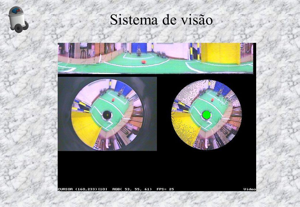 Sistema de visão