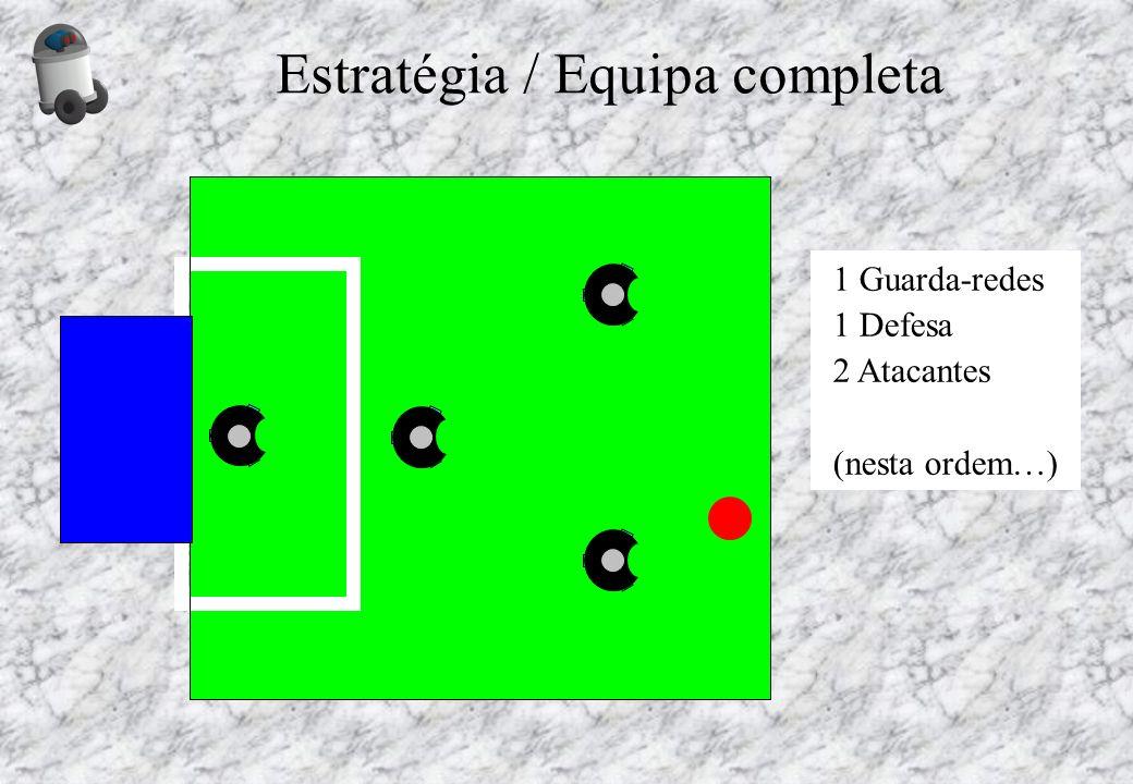 1 Guarda-redes 1 Defesa 2 Atacantes (nesta ordem…) Estratégia / Equipa completa
