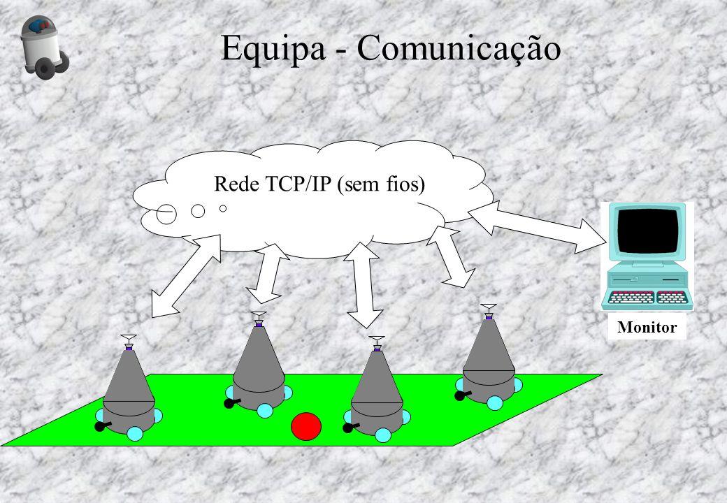 Rede TCP/IP (sem fios) Monitor Equipa - Comunicação