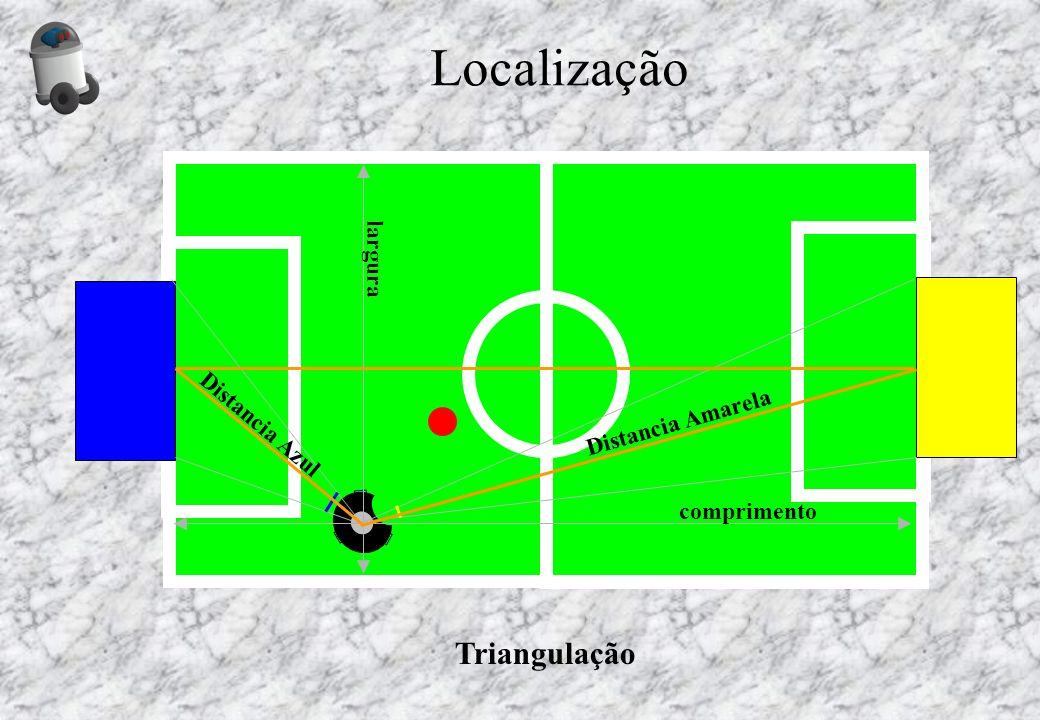 Localização Triangulação largura comprimento Distancia Azul Distancia Amarela