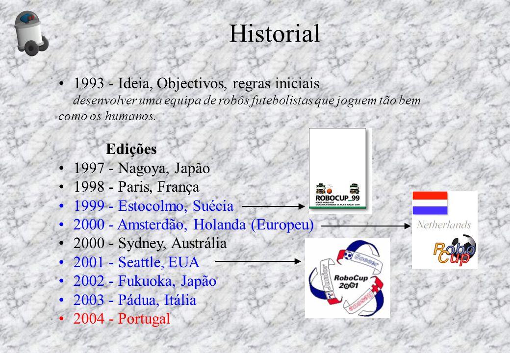 1993 - Ideia, Objectivos, regras iniciais desenvolver uma equipa de robôs futebolistas que joguem tão bem como os humanos. Edições 1997 - Nagoya, Japã