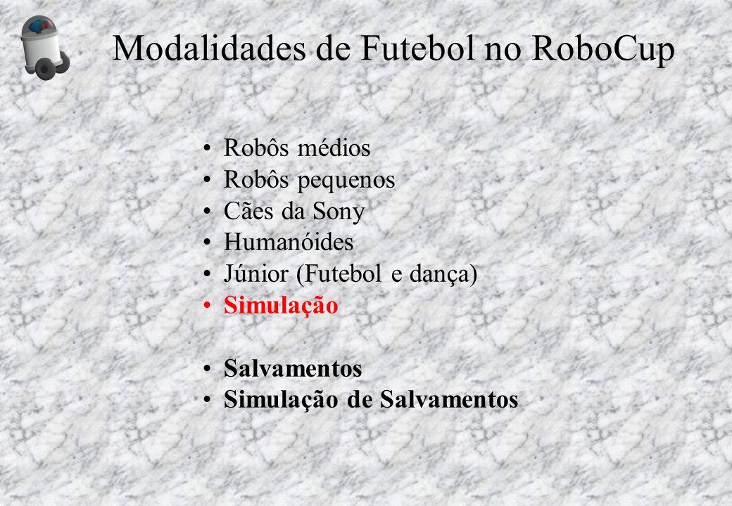 Robôs médios Robôs pequenos Cães da Sony Humanóides Júnior (Futebol e dança) Simulação Salvamentos Simulação de Salvamentos Modalidades de Futebol no