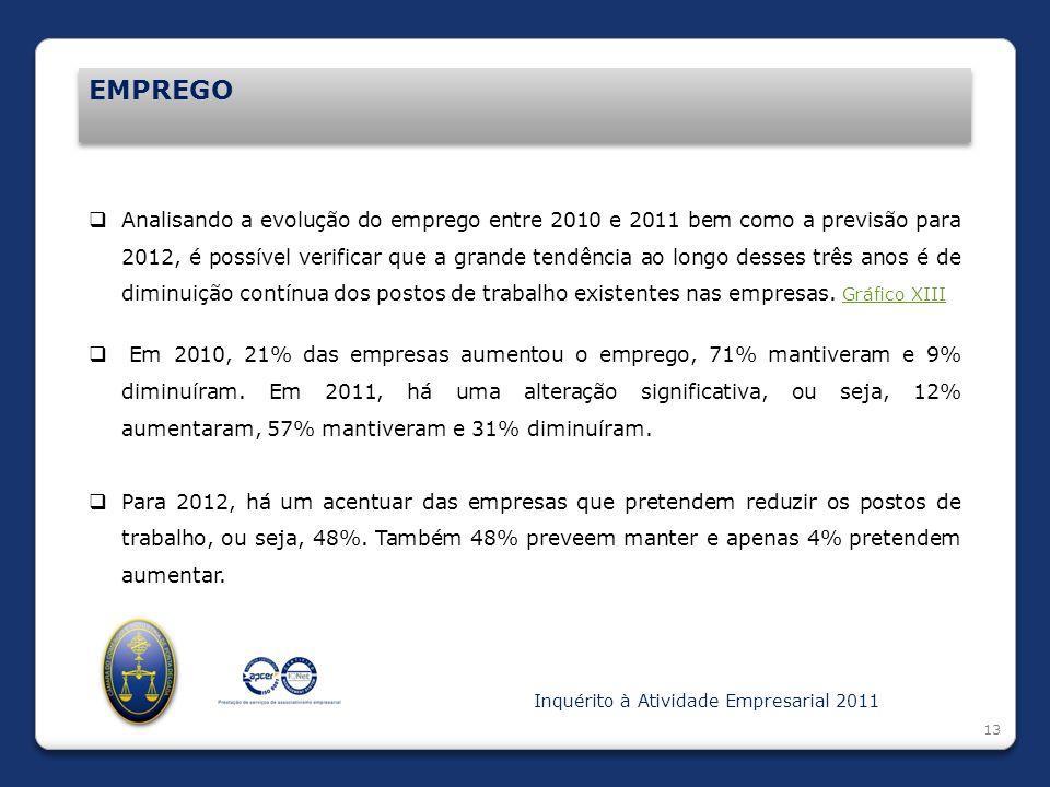 Introdução EMPREGO 13 Analisando a evolução do emprego entre 2010 e 2011 bem como a previsão para 2012, é possível verificar que a grande tendência ao