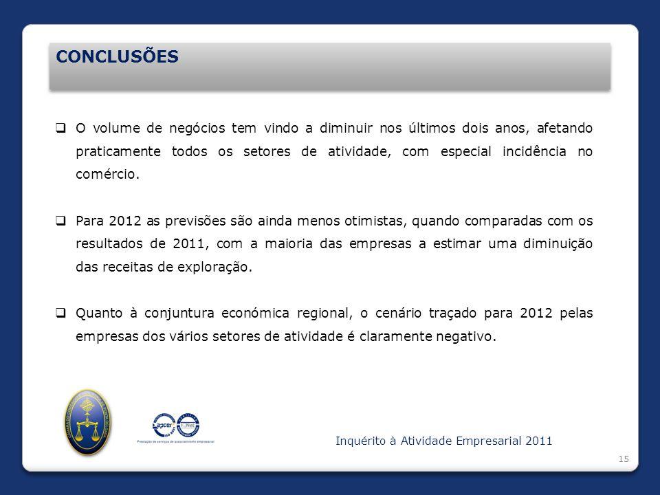 15 CONCLUSÕES Inquérito à Atividade Empresarial 2011 O volume de negócios tem vindo a diminuir nos últimos dois anos, afetando praticamente todos os s