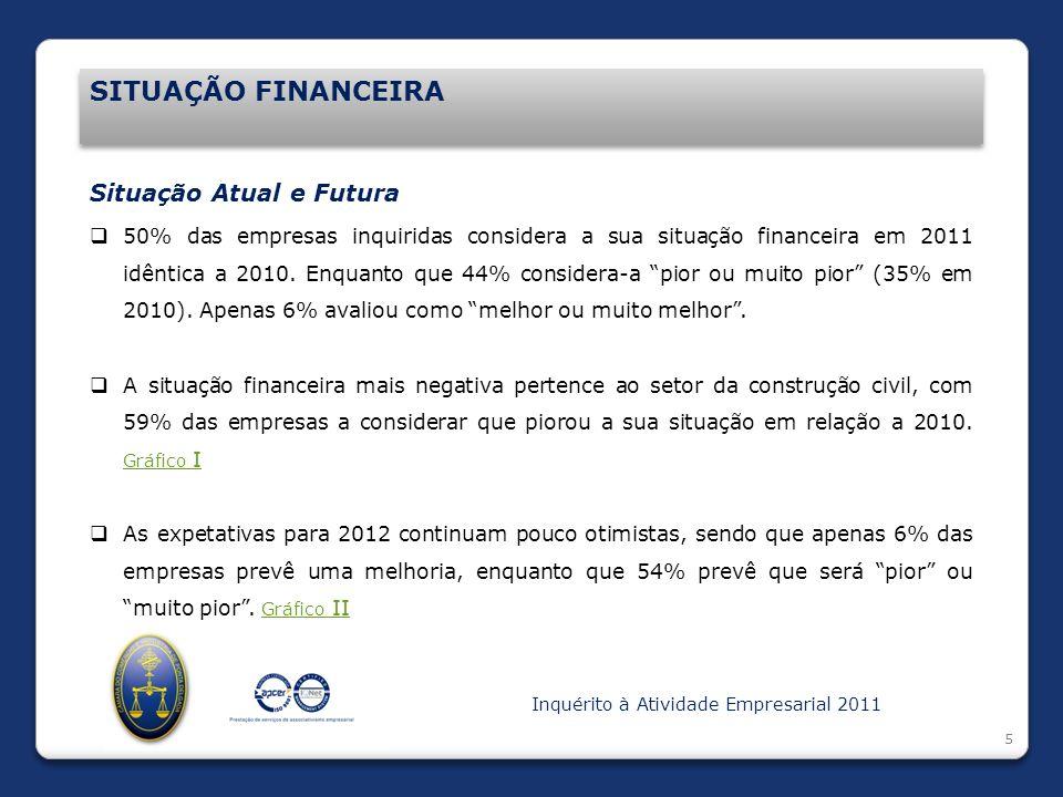 Introdução SITUAÇÃO FINANCEIRA 5 Situação Atual e Futura 50% das empresas inquiridas considera a sua situação financeira em 2011 idêntica a 2010. Enqu