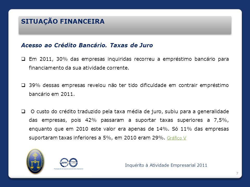 Introdução SITUAÇÃO FINANCEIRA 7 Acesso ao Crédito Bancário. Taxas de Juro Em 2011, 30% das empresas inquiridas recorreu a empréstimo bancário para fi