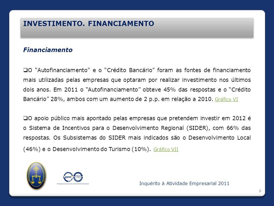 Introdução INVESTIMENTO. FINANCIAMENTO 9 Financiamento O Autofinanciamento e o Crédito Bancário foram as fontes de financiamento mais utilizadas pelas