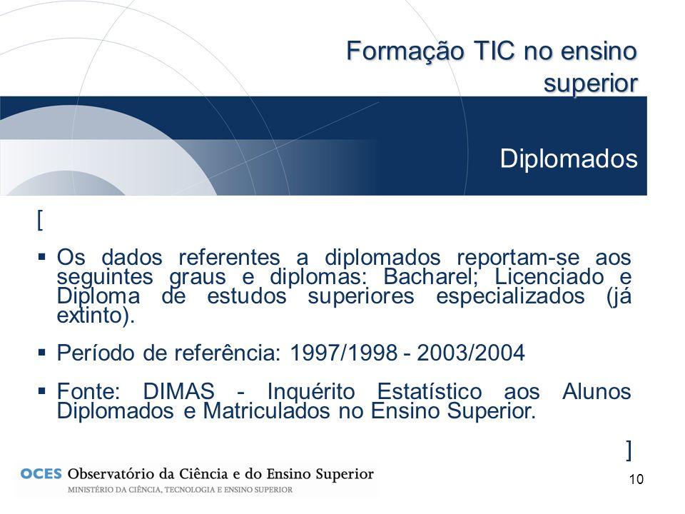 10 Formação TIC no ensino superior Diplomados [ Os dados referentes a diplomados reportam-se aos seguintes graus e diplomas: Bacharel; Licenciado e Di