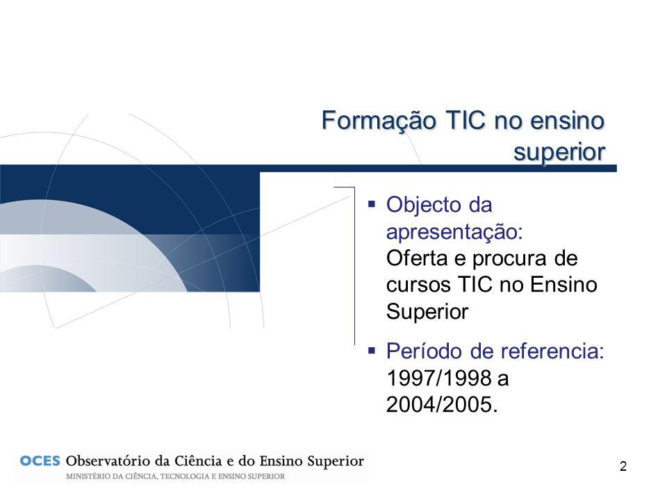 2 Objecto da apresentação: Oferta e procura de cursos TIC no Ensino Superior Período de referencia: 1997/1998 a 2004/2005. Formação TIC no ensino supe