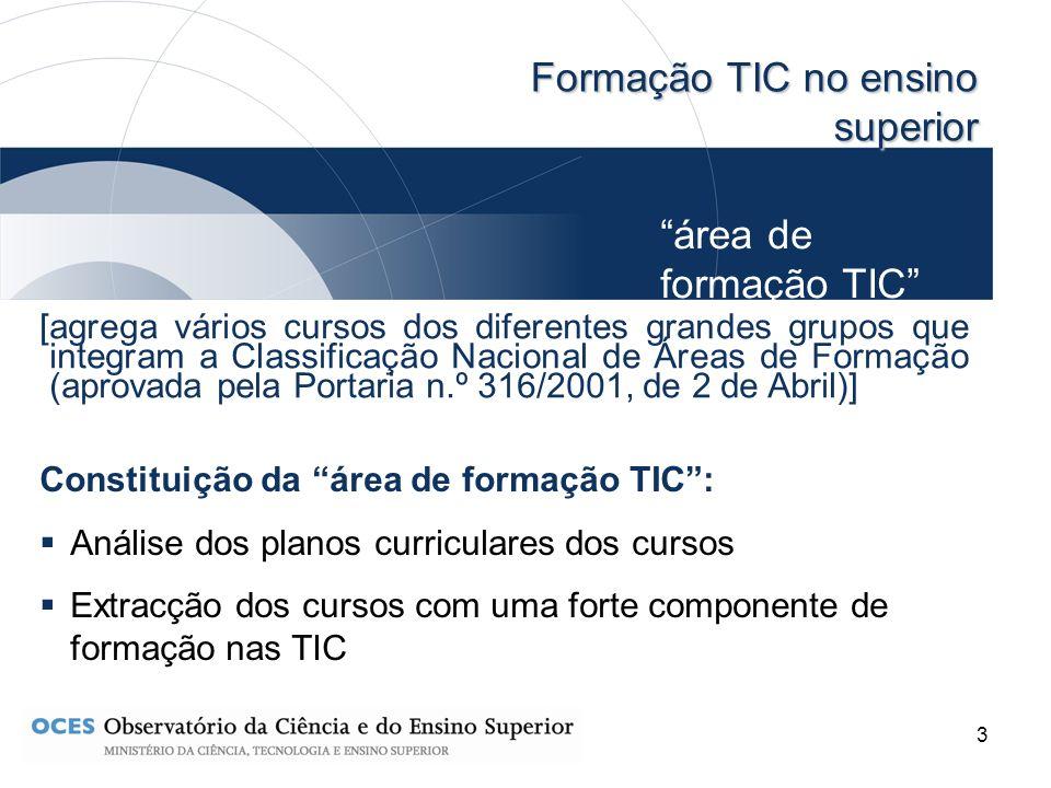 3 Constituição da área de formação TIC: Análise dos planos curriculares dos cursos Extracção dos cursos com uma forte componente de formação nas TIC F