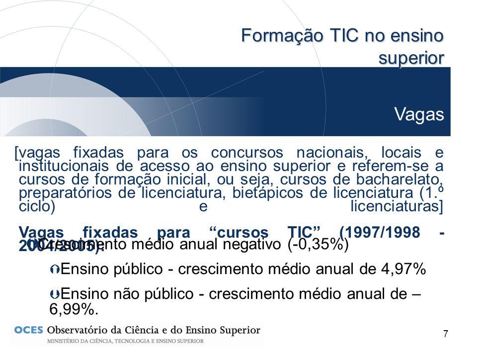 7 Formação TIC no ensino superior Vagas [vagas fixadas para os concursos nacionais, locais e institucionais de acesso ao ensino superior e referem-se