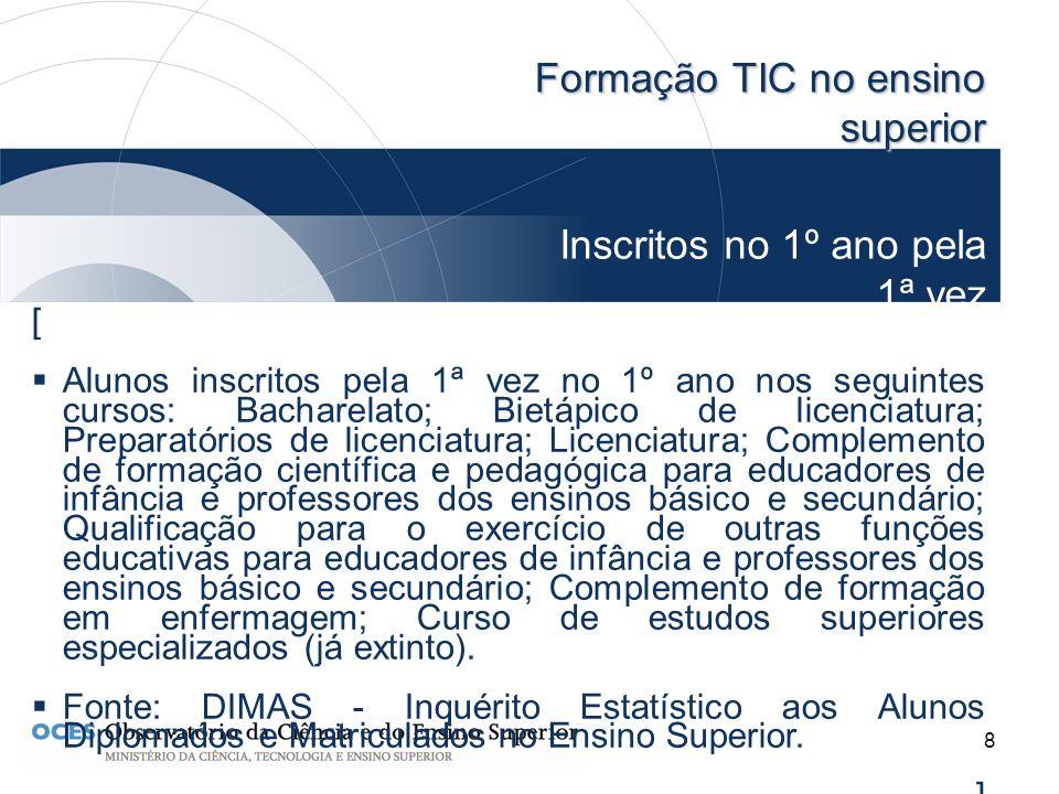 8 Formação TIC no ensino superior Inscritos no 1º ano pela 1ª vez [ Alunos inscritos pela 1ª vez no 1º ano nos seguintes cursos: Bacharelato; Bietápic
