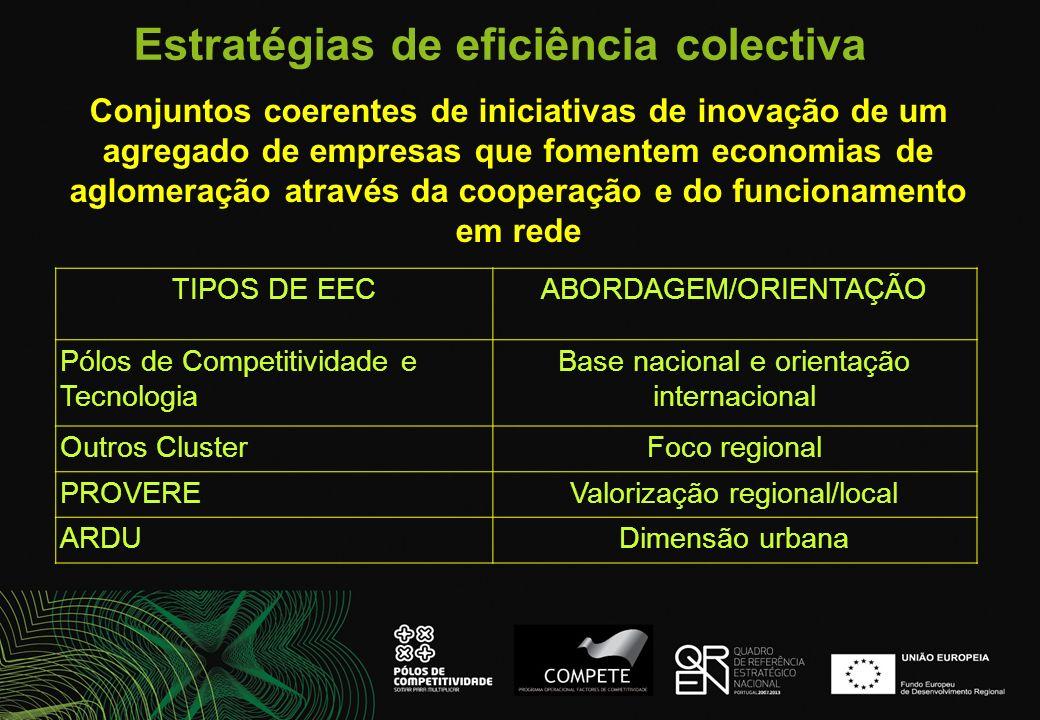 Estratégias de eficiência colectiva Conjuntos coerentes de iniciativas de inovação de um agregado de empresas que fomentem economias de aglomeração at