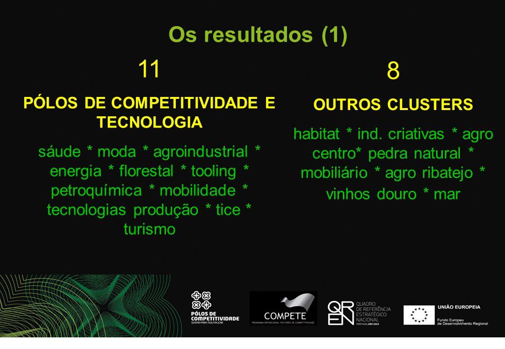 Os resultados (1) 11 PÓLOS DE COMPETITIVIDADE E TECNOLOGIA sáude * moda * agroindustrial * energia * florestal * tooling * petroquímica * mobilidade *