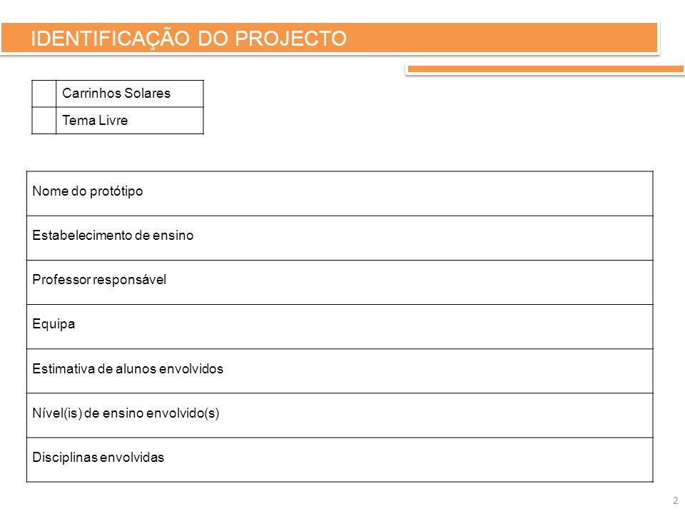 IDENTIFICAÇÃO DO PROJECTO Carrinhos Solares Tema Livre Nome do protótipo Estabelecimento de ensino Professor responsável Equipa Estimativa de alunos e