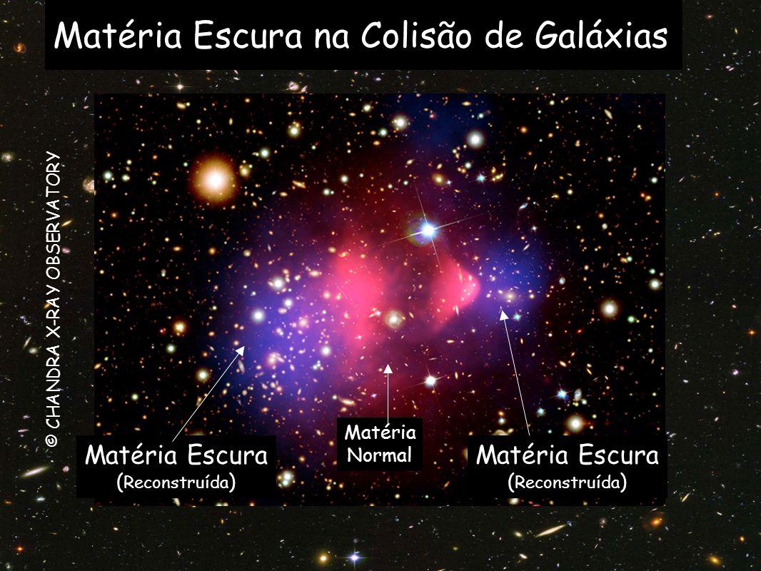 Matéria Escura na Colisão de Galáxias © CHANDRA X-RAY OBSERVATORY Matéria Normal Matéria Escura ( Reconstruída ) Matéria Escura ( Reconstruída )