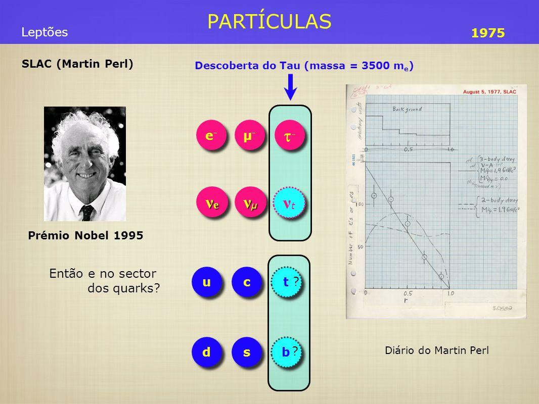 PARTÍCULAS Descoberta do Tau (massa = 3500 m e ) Leptões 1975 Diário do Martin Perl SLAC (Martin Perl) νeνeνeνe νeνeνeνe νμνμνμνμ νμνμνμνμ e-e- e-e- µ
