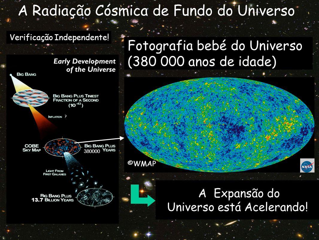 Fotografia bebé do Universo (380 000 anos de idade) ? 13.7 A Radiação Cósmica de Fundo do Universo 380000 A Expansão do Universo está Acelerando! Veri