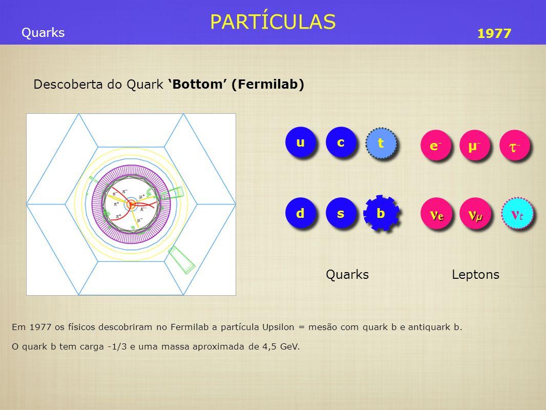 PARTÍCULAS Descoberta do Quark Bottom (Fermilab) Quarks Em 1977 os físicos descobriram no Fermilab a partícula Upsilon = mesão com quark b e antiquark