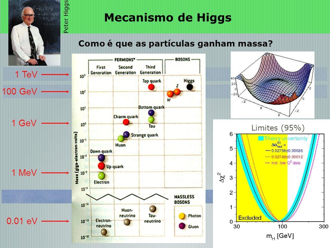 100 GeV 1 GeV 1 MeV 0.01 eV 1 TeV 9 Peter Higgs Mecanismo de Higgs Como é que as partículas ganham massa? Limites (95%)
