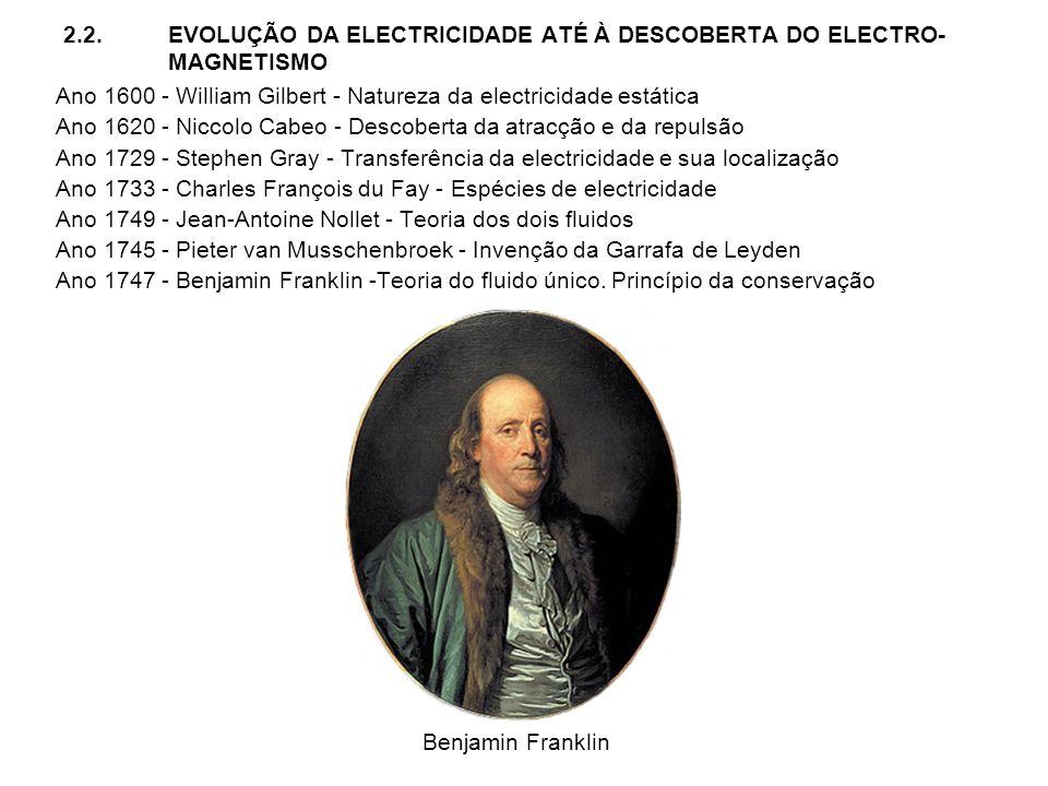 2.2.EVOLUÇÃO DA ELECTRICIDADE ATÉ À DESCOBERTA DO ELECTRO- MAGNETISMO Ano 1600 - William Gilbert - Natureza da electricidade estática Ano 1620 - Nicco