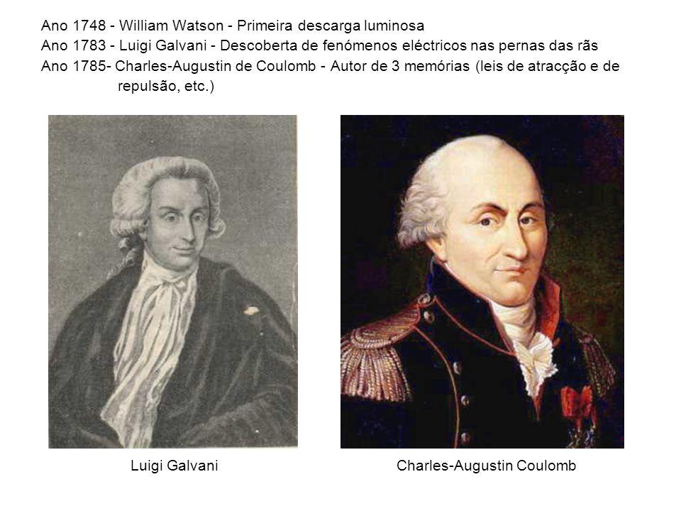 Ano 1748 - William Watson - Primeira descarga luminosa Ano 1783 - Luigi Galvani - Descoberta de fenómenos eléctricos nas pernas das rãs Ano 1785- Char