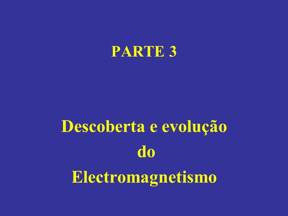 PARTE 3 Descoberta e evolução do Electromagnetismo