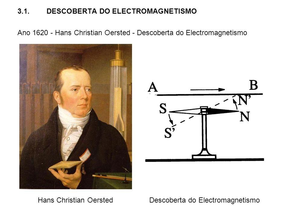 3.1.DESCOBERTA DO ELECTROMAGNETISMO Ano 1620 - Hans Christian Oersted - Descoberta do Electromagnetismo Hans Christian Oersted Descoberta do Electroma