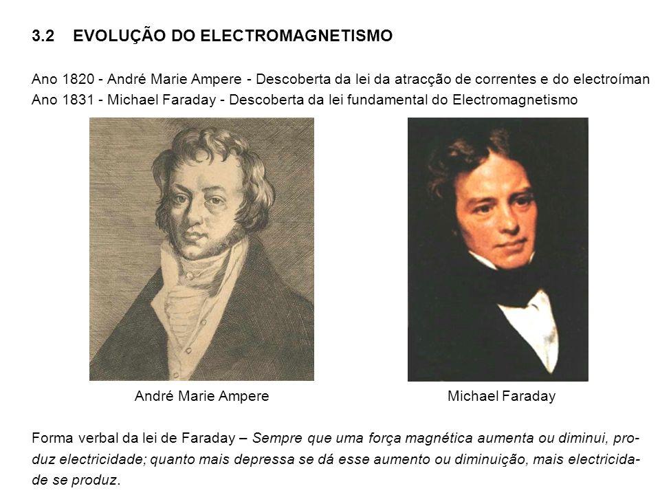 3.2EVOLUÇÃO DO ELECTROMAGNETISMO Ano 1820 - André Marie Ampere - Descoberta da lei da atracção de correntes e do electroíman Ano 1831 - Michael Farada