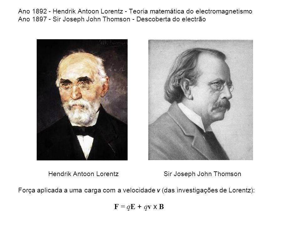 Ano 1892 - Hendrik Antoon Lorentz - Teoria matemática do electromagnetismo Ano 1897 - Sir Joseph John Thomson - Descoberta do electrão Hendrik Antoon