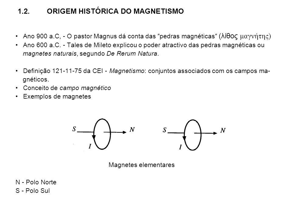 1.2.ORIGEM HISTÓRICA DO MAGNETISMO Ano 900 a.C, - O pastor Magnus dá conta das pedras magnéticas (λίθος μαγνήτης) Ano 600 a.C. - Tales de Mileto expli