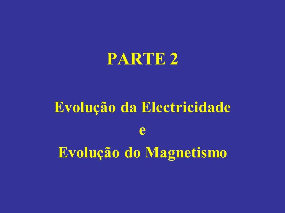 PARTE 2 Evolução da Electricidade e Evolução do Magnetismo