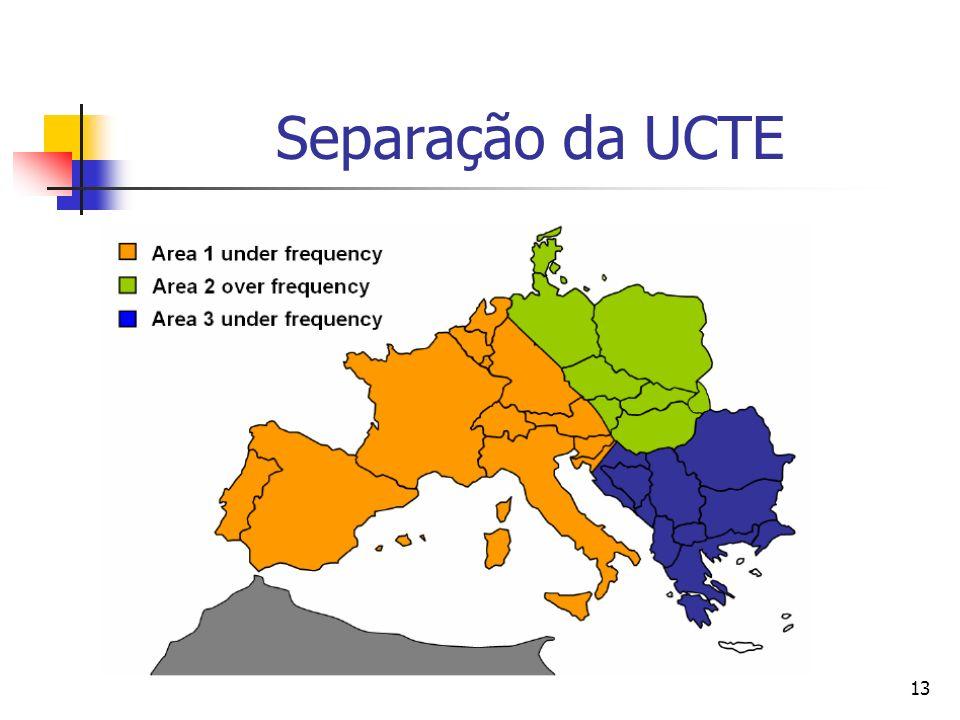 14 Separação da UCTE