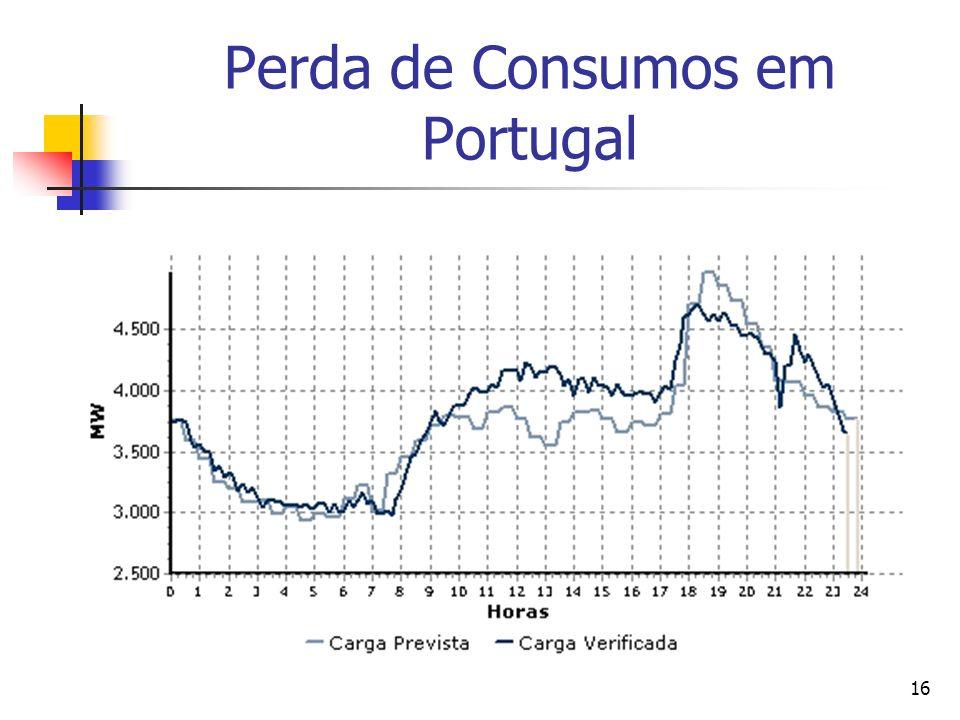 17 Perda de Consumo em Espanha