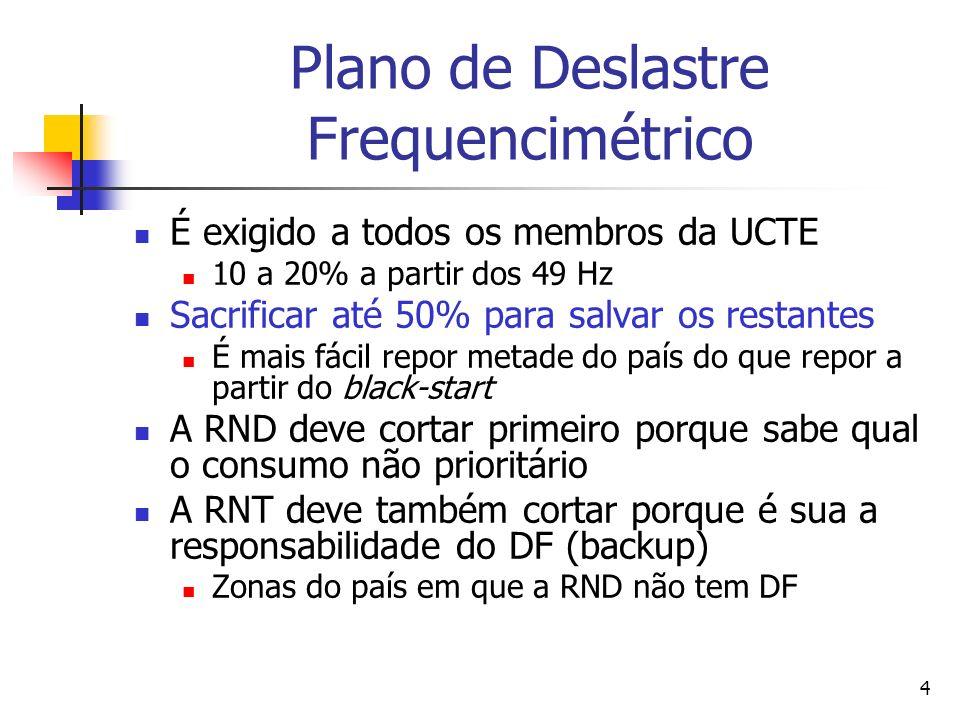5 Plano de Deslastre Frequencimétrico A regulação primária dos grupos é activada para desvios superiores a 10 mHz A regulação primária deve ser capaz de resolver problemas até 49 Hz Os grupos hidráulicos em Bombagem devem disparar aos 49,5 Hz O Corte de Consumos é activado entre os 49 e os 48 Hz Os grupos geradores desistem aos 47,5 Hz