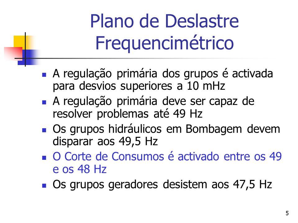 6 Plano de Deslastre Frequencimétrico