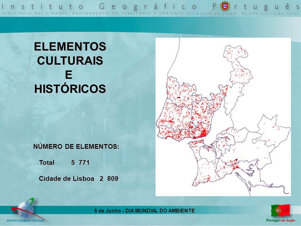 5 de Junho - DIA MUNDIAL DO AMBIENTE ELEMENTOS ELEMENTOSCULTURAISEHISTÓRICOS NÚMERO DE ELEMENTOS: Total 5 771 Total 5 771 Cidade de Lisboa 2 809 Cidad