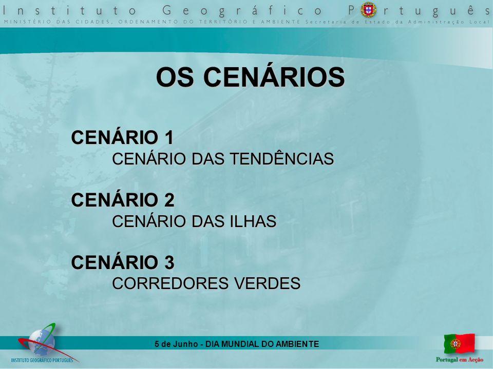5 de Junho - DIA MUNDIAL DO AMBIENTE OS CENÁRIOS CENÁRIO 1 CENÁRIO DAS TENDÊNCIAS CENÁRIO 2 CENÁRIO DAS ILHAS CENÁRIO 3 CORREDORES VERDES