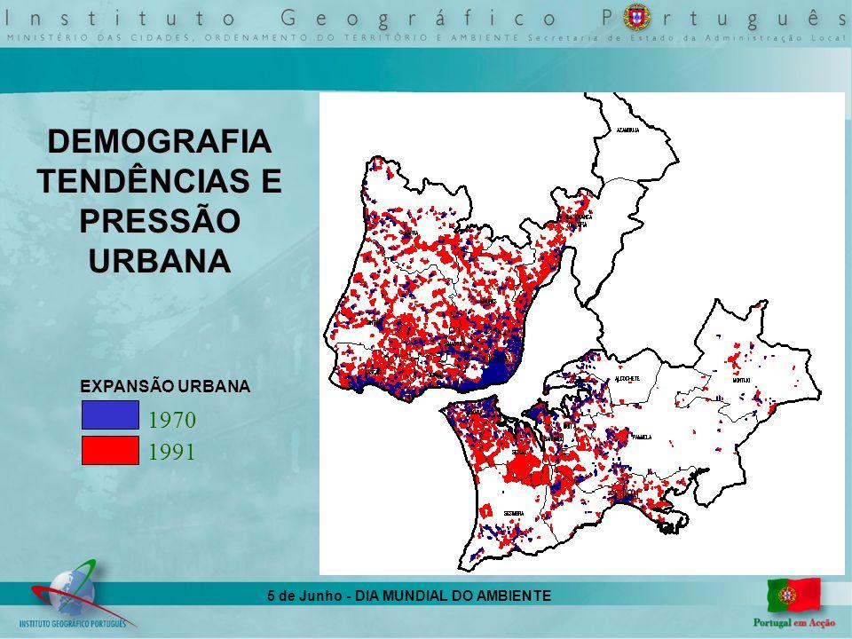 5 de Junho - DIA MUNDIAL DO AMBIENTE DEMOGRAFIA TENDÊNCIAS E PRESSÃOURBANA 19701991 EXPANSÃO URBANA