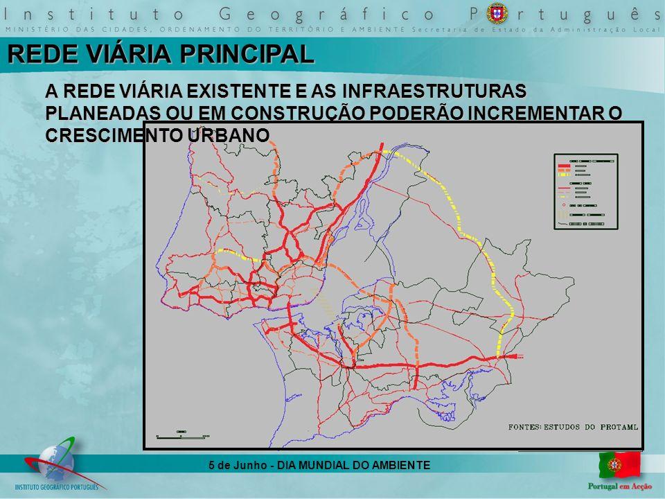 5 de Junho - DIA MUNDIAL DO AMBIENTE REDE VIÁRIA PRINCIPAL A REDE VIÁRIA EXISTENTE E AS INFRAESTRUTURAS PLANEADAS OU EM CONSTRUÇÃO PODERÃO INCREMENTAR