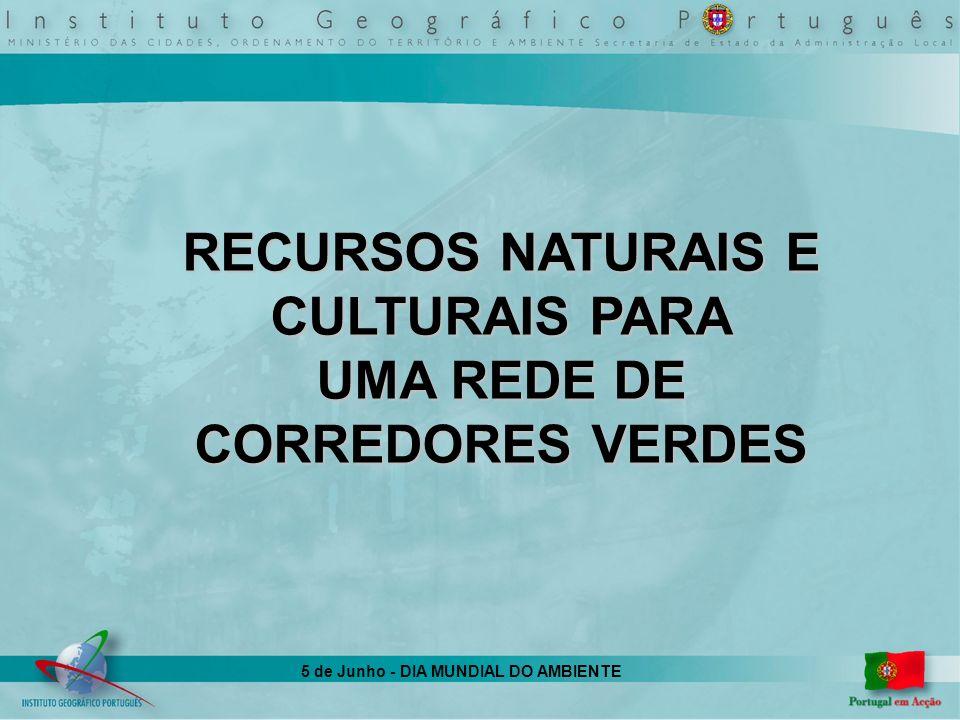 5 de Junho - DIA MUNDIAL DO AMBIENTE RECURSOS NATURAIS E CULTURAIS PARA UMA REDE DE CORREDORES VERDES