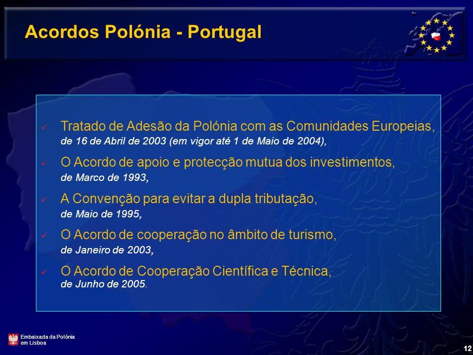 11 Cooperação Polaco - Portuguesa Embaixada da Polónia em Lisboa
