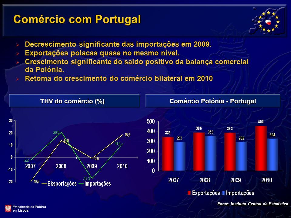 12 Acordos Polónia - Portugal Tratado de Adesão da Polónia com as Comunidades Europeias, de 16 de Abril de 2003 (em vigor até 1 de Maio de 2004), O Ac