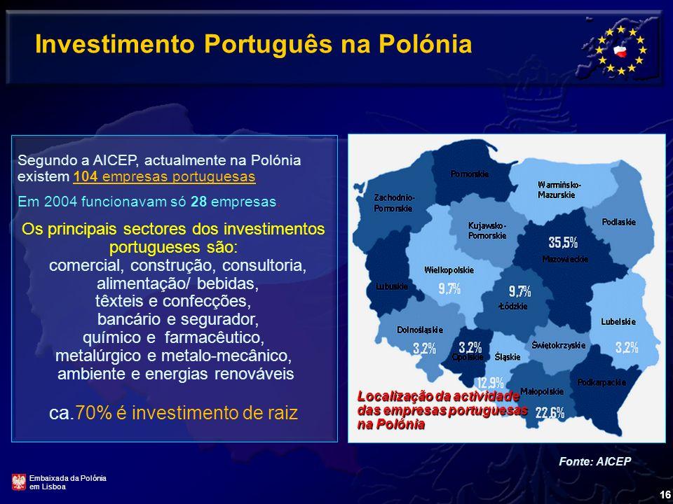 Investimento Português na Polónia Fonte: Banco de Portugal, AICEP 6º no mundo Polónia é o 1.º destino de investimento estrangeiro português na Europa