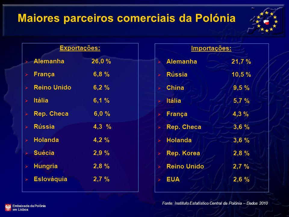 Comércio internacional da Polónia Fortes laços comerciais com a UE, Europa Central e de Leste, incluindo os novos membros da UE. Défice com a tendênci